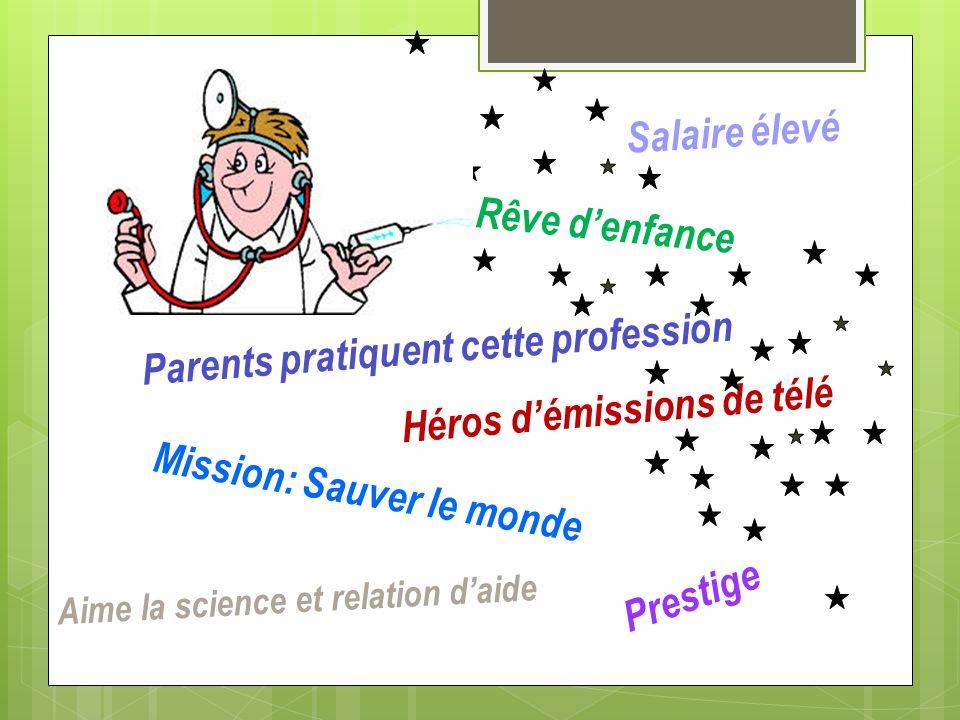Rêve d'enfance Héros d'émissions de télé Parents pratiquent cette profession Salaire élevé Prestige Mission: Sauver le monde Aime la science et relati