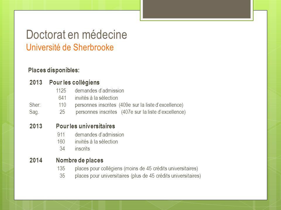 Doctorat en médecine Université de Sherbrooke Places disponibles: 2013 Pour les collégiens 1125demandes d'admission 641invités à la sélection Sher: 11