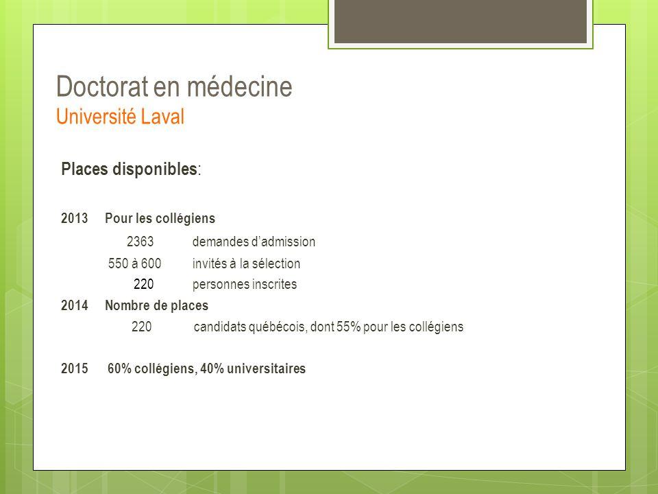 Doctorat en médecine Université Laval Places disponibles : 2013 Pour les collégiens 2363demandes d'admission 550 à 600invités à la sélection 220person