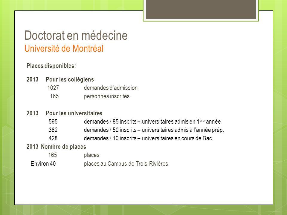 Doctorat en médecine Université de Montréal Places disponibles : 2013Pour les collégiens 1027demandes d'admission 165personnes inscrites 2013Pour les