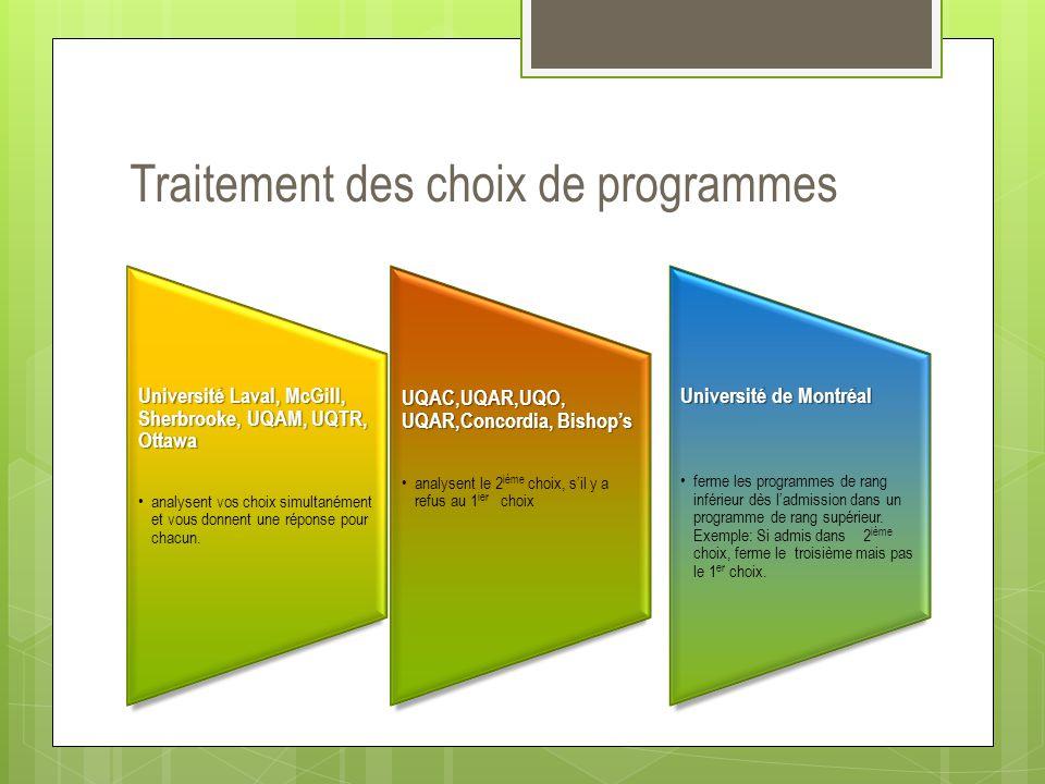 Traitement des choix de programmes Université Laval, McGill, Sherbrooke, UQAM, UQTR, Ottawa •analysent vos choix simultanément et vous donnent une rép