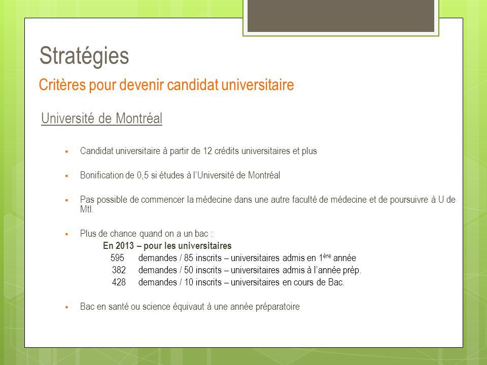 Stratégies Critères pour devenir candidat universitaire Université de Montréal  Candidat universitaire à partir de 12 crédits universitaires et plus