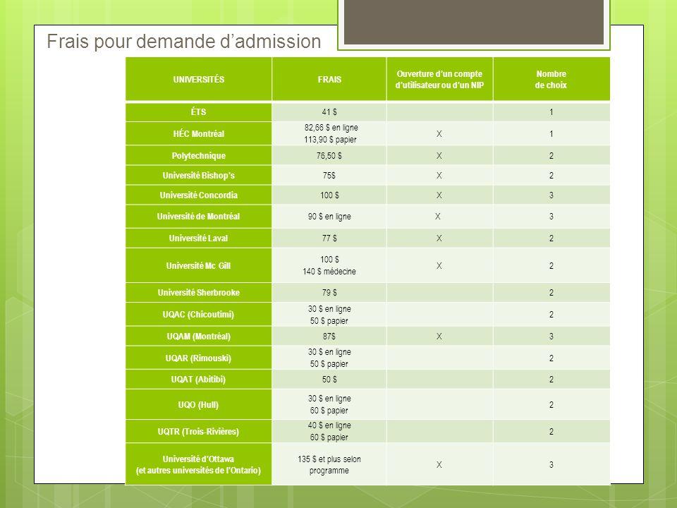 UNIVERSITÉSFRAIS Ouverture d'un compte d'utilisateur ou d'un NIP Nombre de choix ÉTS 41 $ 1 HÉC Montréal 82,66 $ en ligne 113,90 $ papier X 1 Polytech