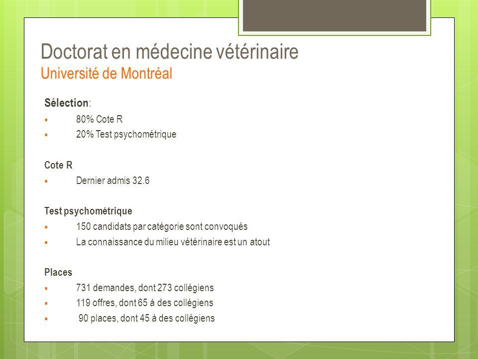 Doctorat en médecine vétérinaire Université de Montréal Sélection :  80% Cote R  20% Test psychométrique Cote R  Dernier admis 32.6 Test psychométr