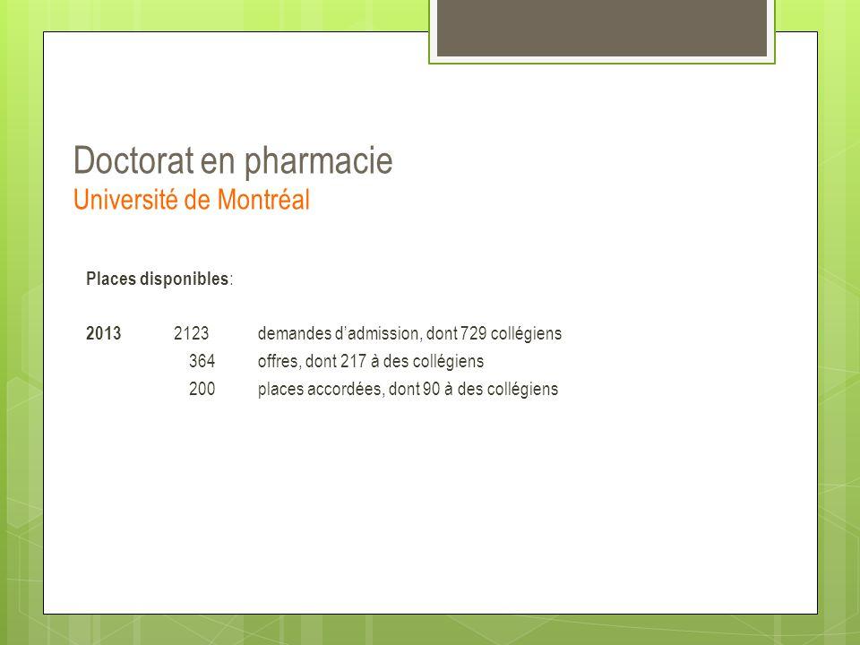 Doctorat en pharmacie Université de Montréal Places disponibles : 2013 2123demandes d'admission, dont 729 collégiens 364 offres, dont 217 à des collég