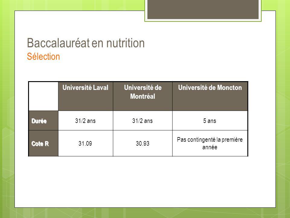 Baccalauréat en nutrition Sélection Université LavalUniversité de Montréal Université de Moncton Durée 31/2 ans 5 ans Cote R 31.0930.93 Pas contingent