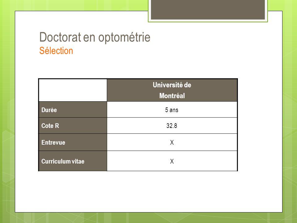Doctorat en optométrie Sélection Université de Montréal Durée 5 ans Cote R 32.8 Entrevue X Curriculum vitae X