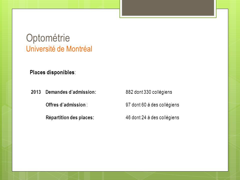 Places disponibles : 2013 Demandes d'admission: 882 dont 330 collégiens Offres d'admission : 97 dont 60 à des collégiens Répartition des places: 46 do