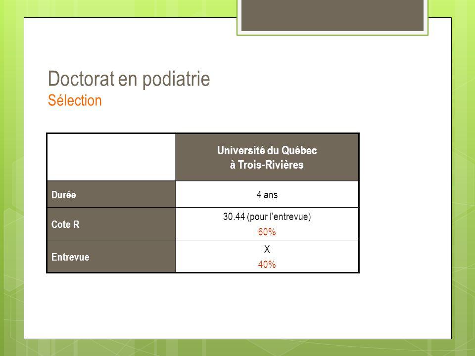 Université du Québec à Trois-Rivières Durée 4 ans Cote R 30.44 (pour l'entrevue) 60% Entrevue X 40% Doctorat en podiatrie Sélection