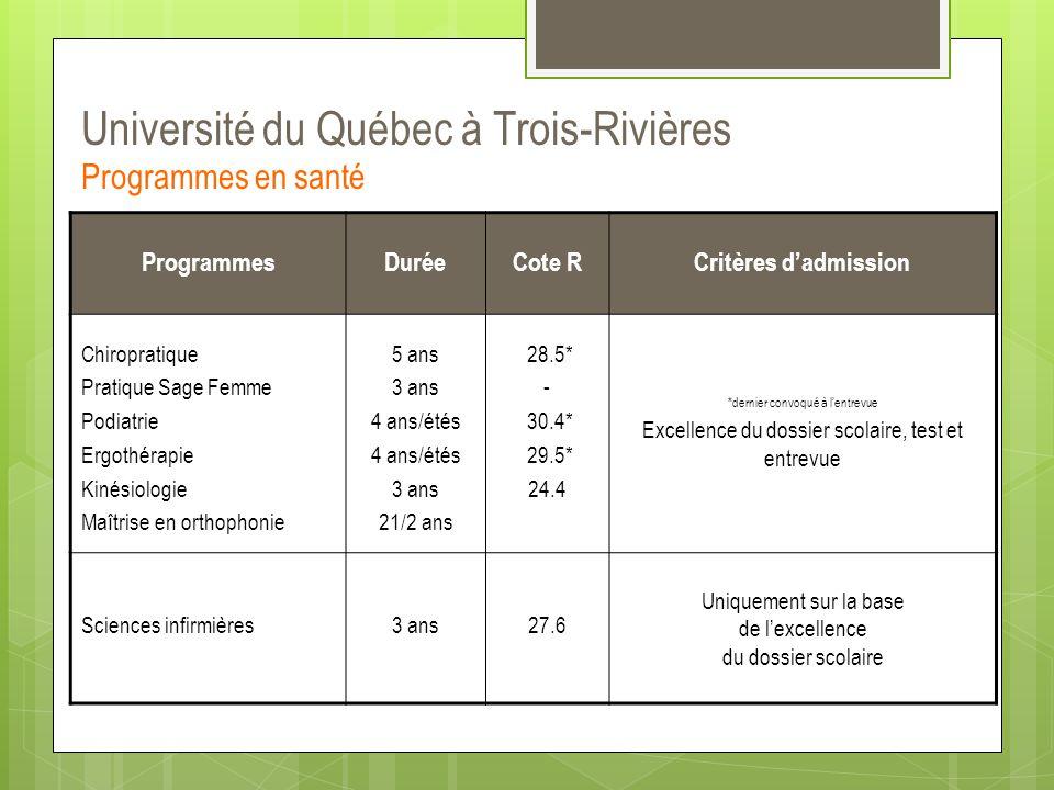 Université du Québec à Trois-Rivières Programmes en santé ProgrammesDuréeCote RCritères d'admission Chiropratique Pratique Sage Femme Podiatrie Ergoth