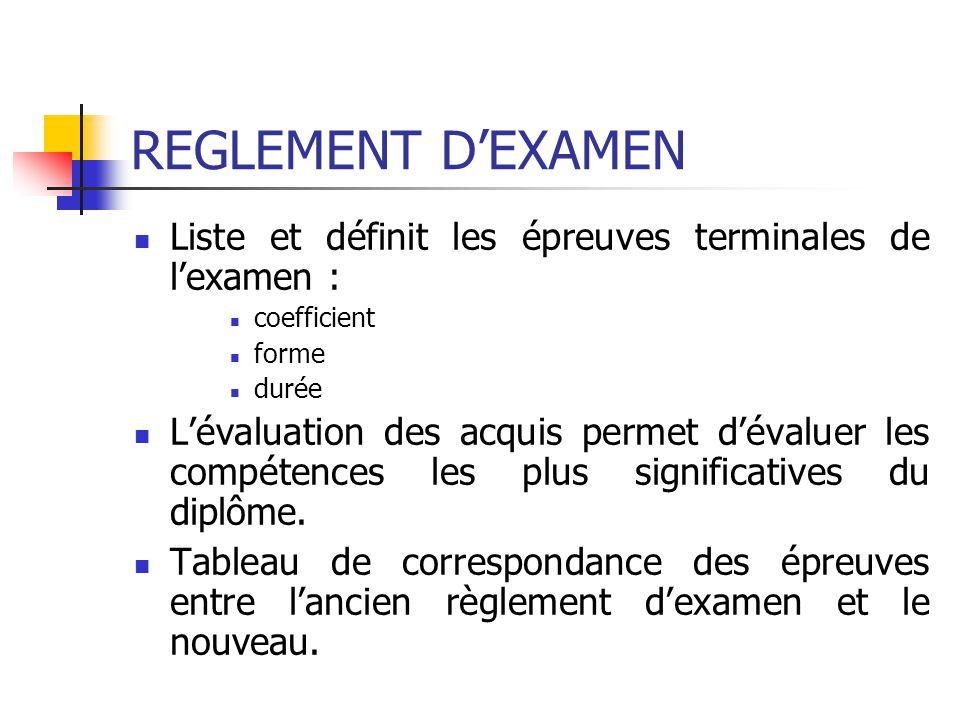 REGLEMENT D'EXAMEN  Liste et définit les épreuves terminales de l'examen :  coefficient  forme  durée  L'évaluation des acquis permet d'évaluer l