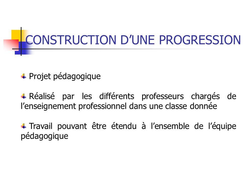 CONSTRUCTION D'UNE PROGRESSION Projet pédagogique Réalisé par les différents professeurs chargés de l'enseignement professionnel dans une classe donné