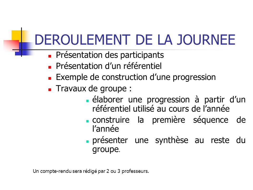 DEROULEMENT DE LA JOURNEE  Présentation des participants  Présentation d'un référentiel  Exemple de construction d'une progression  Travaux de gro