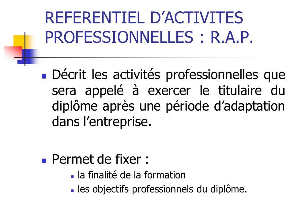 REFERENTIEL D'ACTIVITES PROFESSIONNELLES : R.A.P.  Décrit les activités professionnelles que sera appelé à exercer le titulaire du diplôme après une