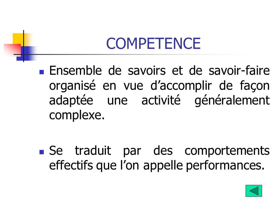 COMPETENCE  Ensemble de savoirs et de savoir-faire organisé en vue d'accomplir de façon adaptée une activité généralement complexe.  Se traduit par