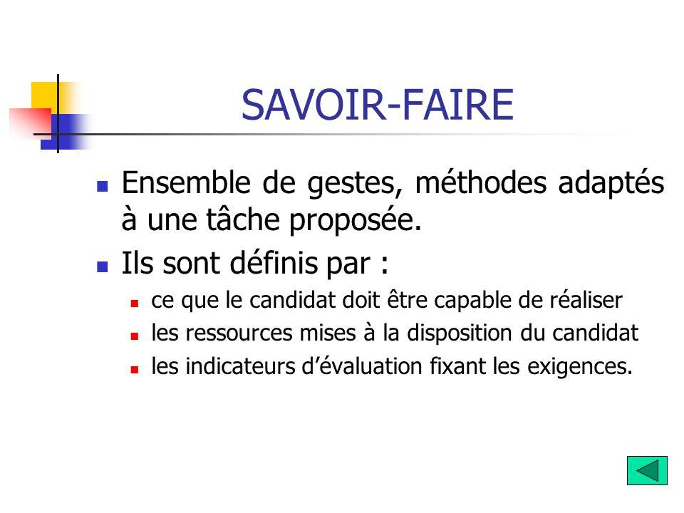 SAVOIR-FAIRE  Ensemble de gestes, méthodes adaptés à une tâche proposée.  Ils sont définis par :  ce que le candidat doit être capable de réaliser