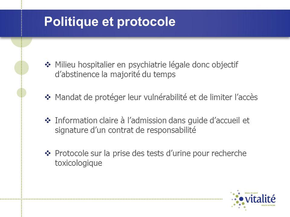 Politique et protocole  Milieu hospitalier en psychiatrie légale donc objectif d'abstinence la majorité du temps  Mandat de protéger leur vulnérabil