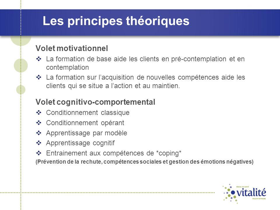 Les principes théoriques Volet motivationnel  La formation de base aide les clients en pré-contemplation et en contemplation  La formation sur l'acq