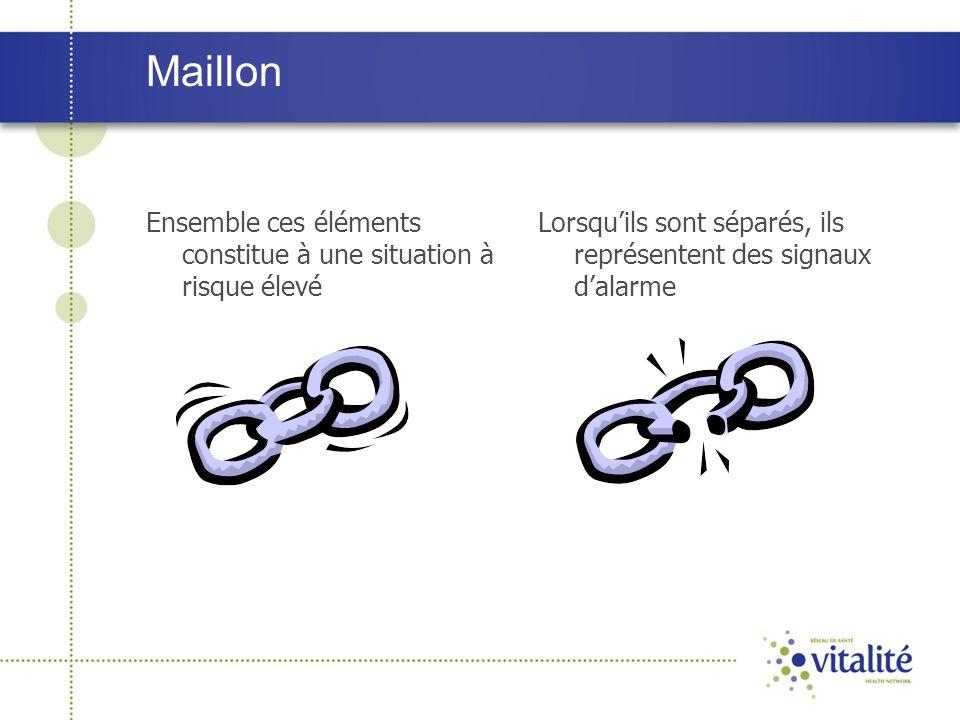 Maillon Ensemble ces éléments constitue à une situation à risque élevé Lorsqu'ils sont séparés, ils représentent des signaux d'alarme