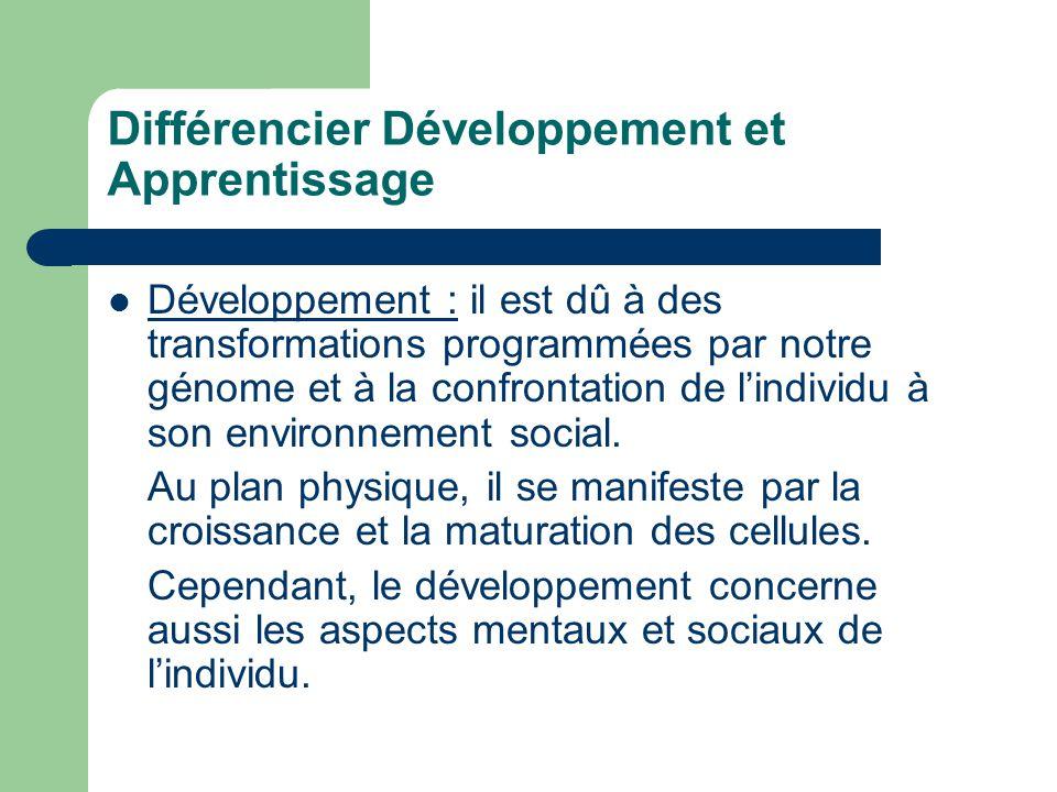  Développement : il est dû à des transformations programmées par notre génome et à la confrontation de l'individu à son environnement social. Au plan
