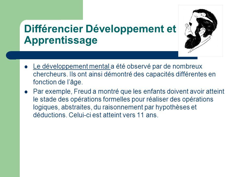 Différencier Développement et Apprentissage  Le développement mental a été observé par de nombreux chercheurs. Ils ont ainsi démontré des capacités d
