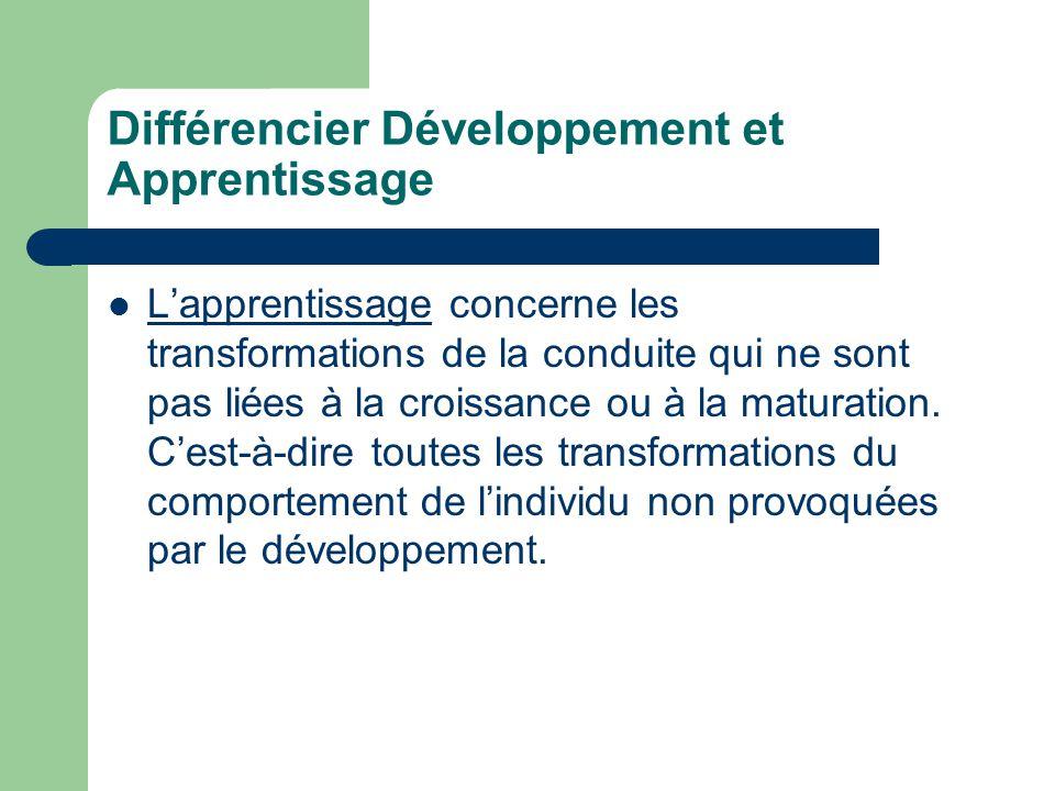 Différencier Développement et Apprentissage  L'apprentissage concerne les transformations de la conduite qui ne sont pas liées à la croissance ou à l
