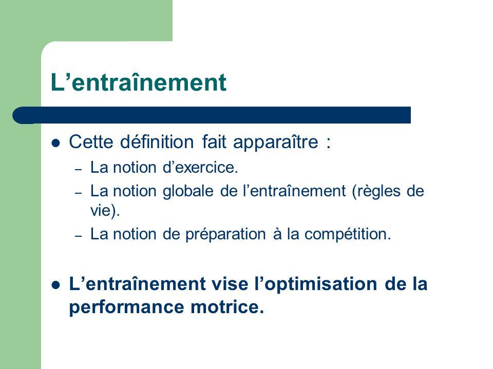  Cette définition fait apparaître : – La notion d'exercice. – La notion globale de l'entraînement (règles de vie). – La notion de préparation à la co