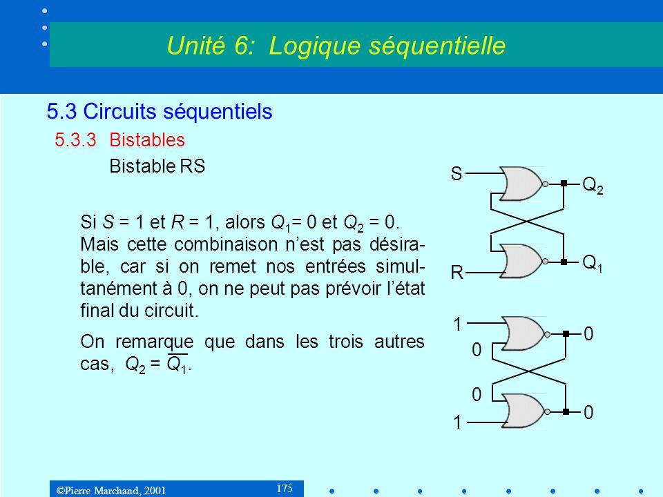 ©Pierre Marchand, 2001 175 5.3 Circuits séquentiels 5.3.3Bistables Bistable RS Unité 6: Logique séquentielle S R Q1Q1 Q2Q2 Si S = 1 et R = 1, alors Q