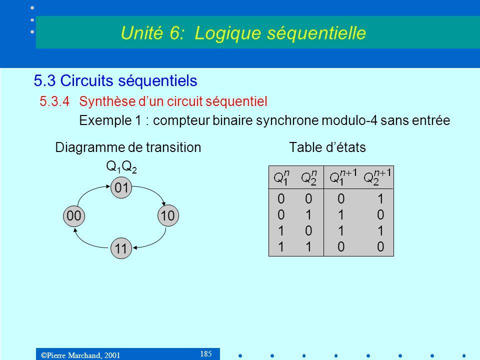 ©Pierre Marchand, 2001 185 5.3 Circuits séquentiels 5.3.4Synthèse d'un circuit séquentiel Exemple 1 : compteur binaire synchrone modulo-4 sans entrée