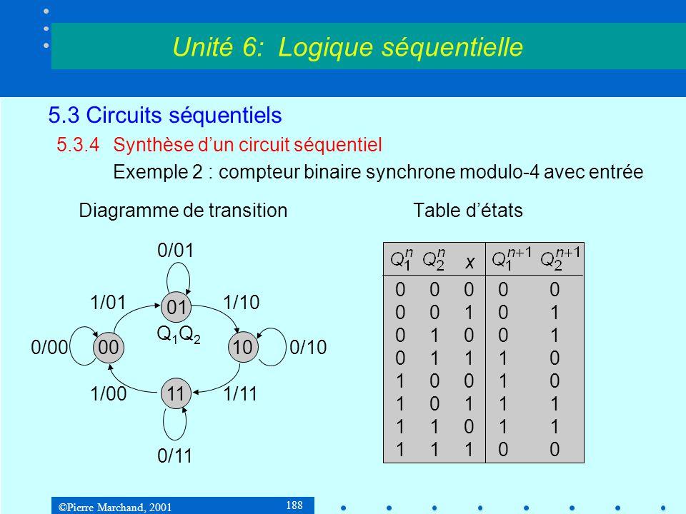 ©Pierre Marchand, 2001 188 5.3 Circuits séquentiels 5.3.4Synthèse d'un circuit séquentiel Exemple 2 : compteur binaire synchrone modulo-4 avec entrée