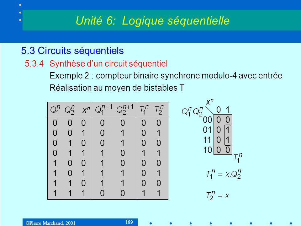 ©Pierre Marchand, 2001 189 5.3 Circuits séquentiels 5.3.4Synthèse d'un circuit séquentiel Exemple 2 : compteur binaire synchrone modulo-4 avec entrée