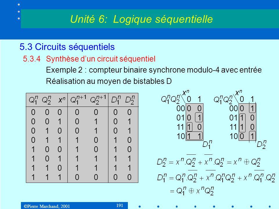 ©Pierre Marchand, 2001 191 5.3 Circuits séquentiels 5.3.4Synthèse d'un circuit séquentiel Exemple 2 : compteur binaire synchrone modulo-4 avec entrée