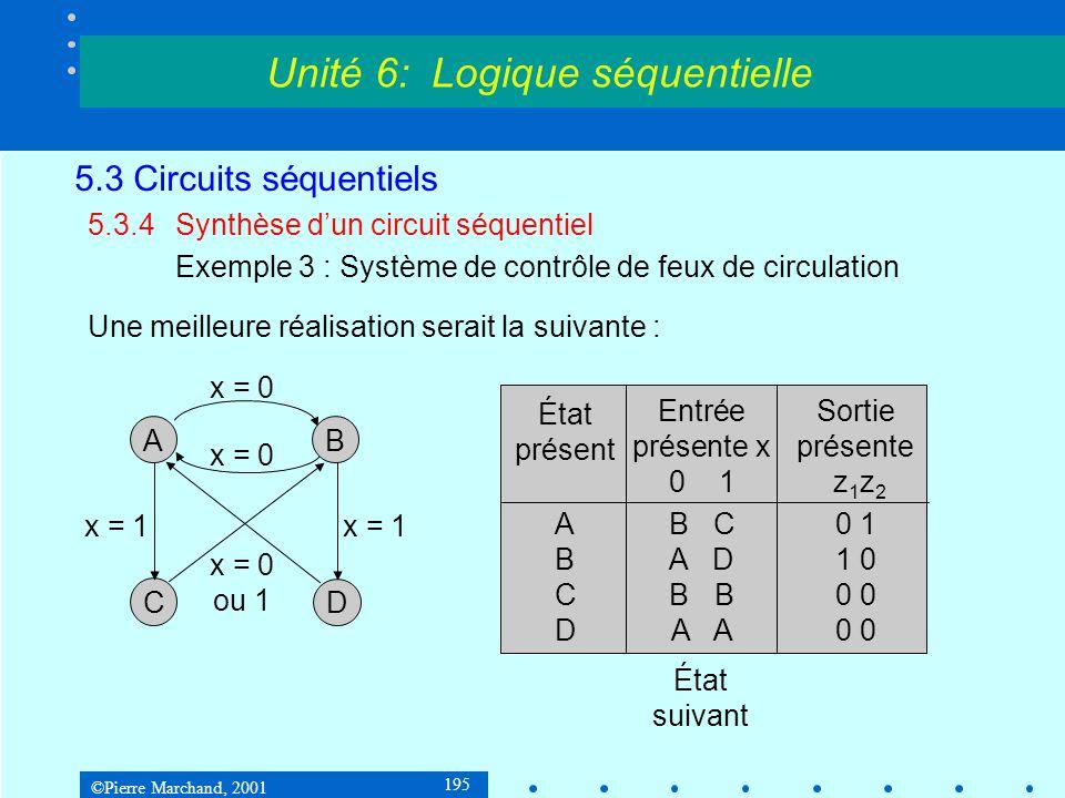 ©Pierre Marchand, 2001 195 5.3 Circuits séquentiels 5.3.4Synthèse d'un circuit séquentiel Exemple 3 : Système de contrôle de feux de circulation Une m