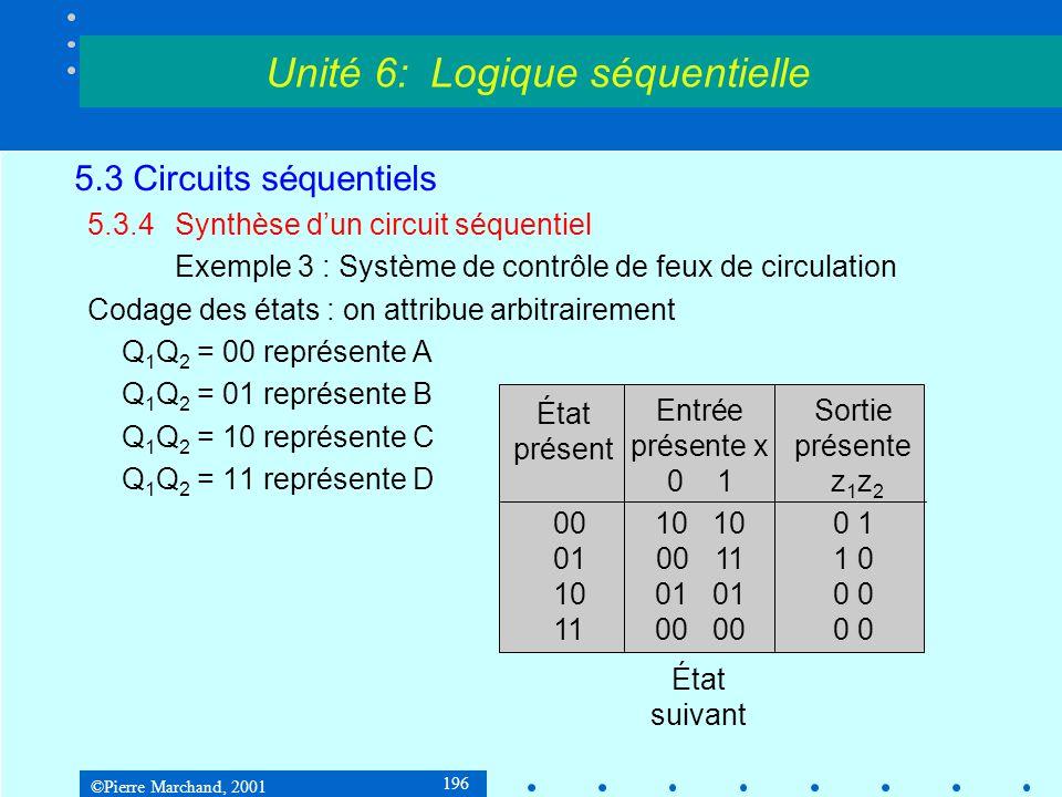 ©Pierre Marchand, 2001 196 5.3 Circuits séquentiels 5.3.4Synthèse d'un circuit séquentiel Exemple 3 : Système de contrôle de feux de circulation Codag