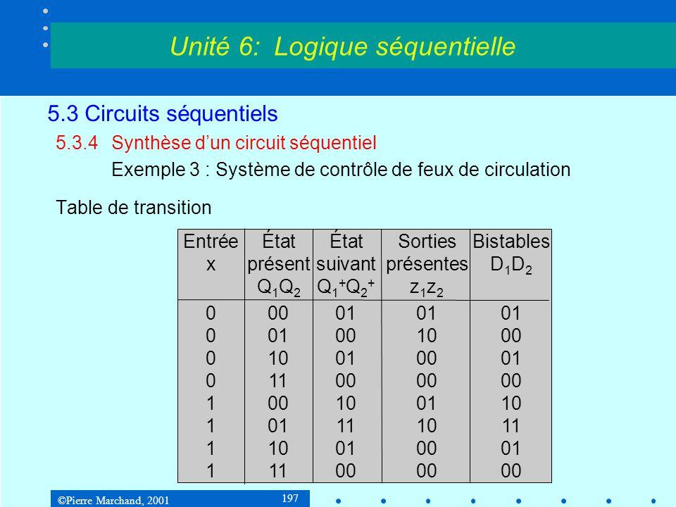 ©Pierre Marchand, 2001 197 5.3 Circuits séquentiels 5.3.4Synthèse d'un circuit séquentiel Exemple 3 : Système de contrôle de feux de circulation Table