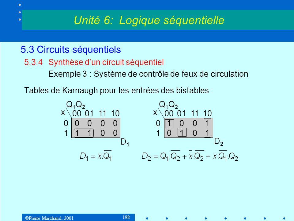 ©Pierre Marchand, 2001 198 5.3 Circuits séquentiels 5.3.4Synthèse d'un circuit séquentiel Exemple 3 : Système de contrôle de feux de circulation Table