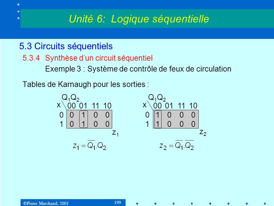 ©Pierre Marchand, 2001 199 5.3 Circuits séquentiels 5.3.4Synthèse d'un circuit séquentiel Exemple 3 : Système de contrôle de feux de circulation Table