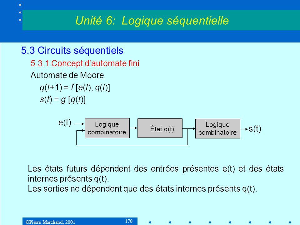 ©Pierre Marchand, 2001 171 5.3 Circuits séquentiels 5.3.1 Concept d'automate fini Automate de Mealy q(t+1) = f [e(t), q(t)] s(t) = g [e(t), q(t)] Unité 6: Logique séquentielle Logique combinatoire e(t) s(t) État q(t) Les sorties s(t) dépendent des états internes présents q(t) et des entrées présentes e(t).