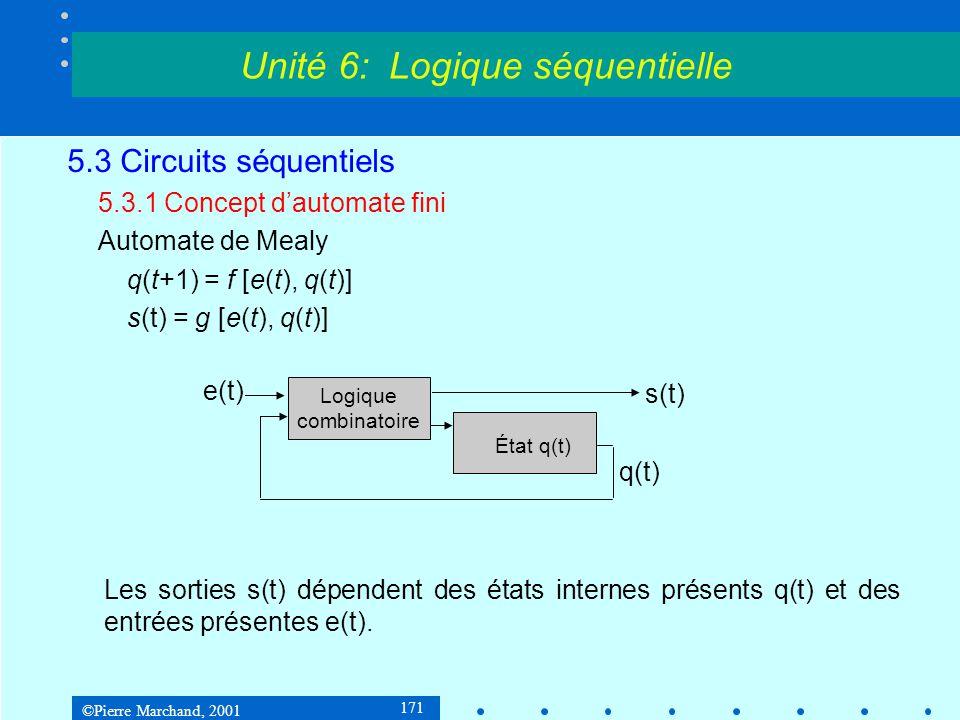 ©Pierre Marchand, 2001 171 5.3 Circuits séquentiels 5.3.1 Concept d'automate fini Automate de Mealy q(t+1) = f [e(t), q(t)] s(t) = g [e(t), q(t)] Unit