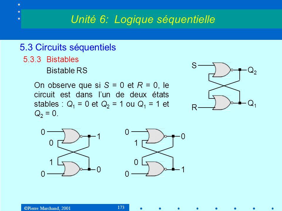 ©Pierre Marchand, 2001 174 5.3 Circuits séquentiels 5.3.3Bistables Bistable RS Unité 6: Logique séquentielle Si S = 1 et R = 0, alors Q 1 = 1 et Q 2 = 0.