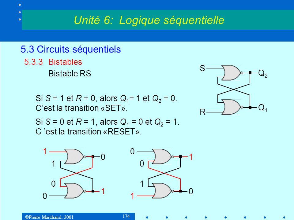 ©Pierre Marchand, 2001 175 5.3 Circuits séquentiels 5.3.3Bistables Bistable RS Unité 6: Logique séquentielle S R Q1Q1 Q2Q2 Si S = 1 et R = 1, alors Q 1 = 0 et Q 2 = 0.