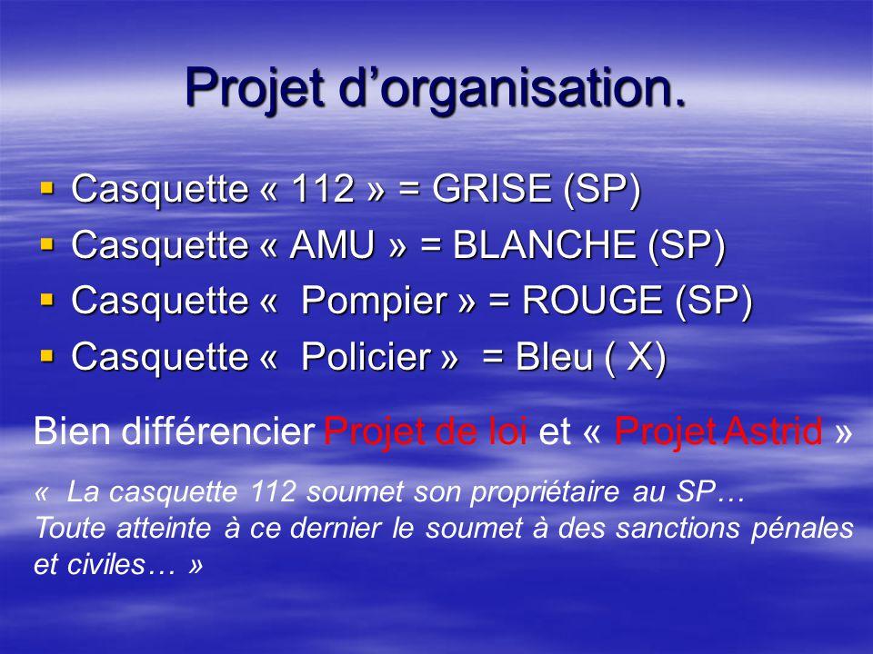 Projet d'organisation.