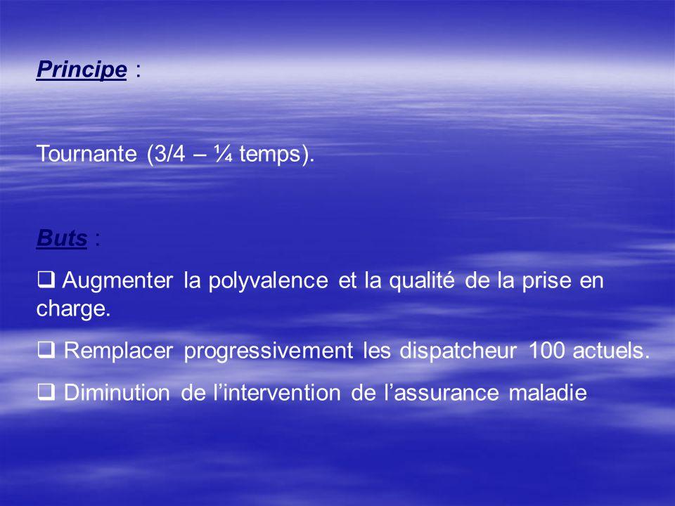 Principe : Tournante (3/4 – ¼ temps).