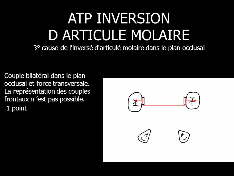 Couple bilatéral dans le plan occlusal et force transversale. La représentation des couples frontaux n 'est pas possible. 1 point ATP INVERSION D ARTI