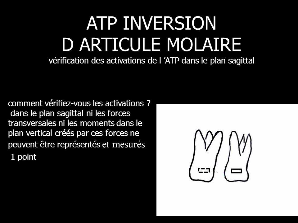 ATP INVERSION D ARTICULE MOLAIRE vérification des activations de l 'ATP dans le plan sagittal comment vérifiez-vous les activations ? dans le plan sag