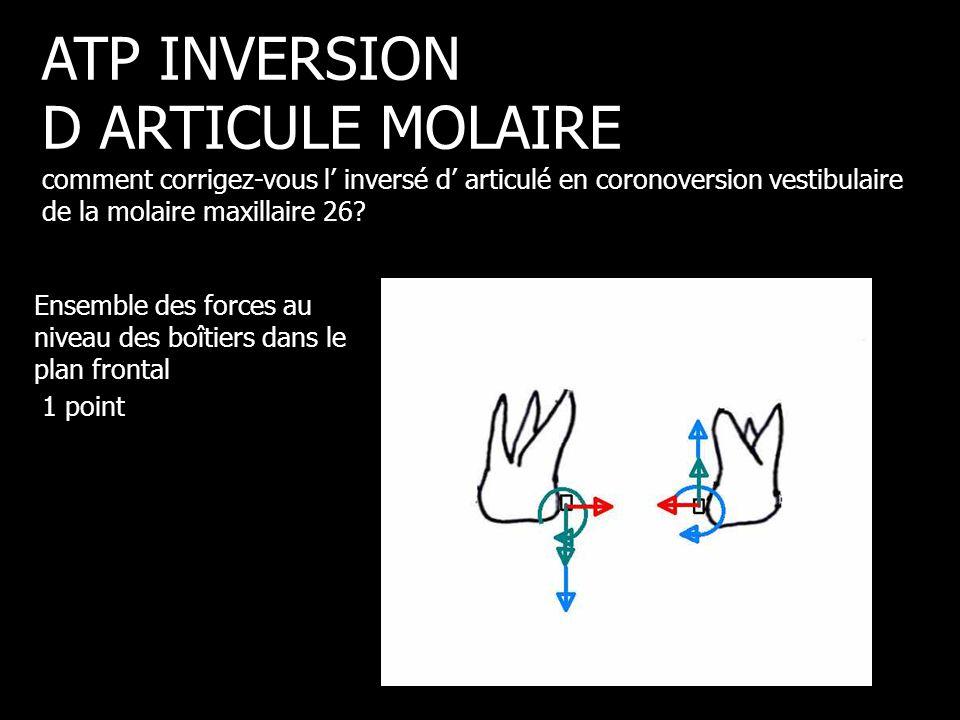 Ensemble des forces au niveau des boîtiers dans le plan frontal 1 point ATP INVERSION D ARTICULE MOLAIRE comment corrigez-vous l' inversé d' articulé