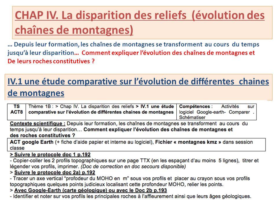 CHAP IV. La disparition des reliefs (évolution des chaînes de montagnes) … Depuis leur formation, les chaînes de montagnes se transforment au cours du