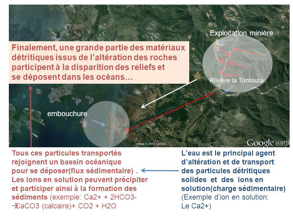 Rivière la Tontouta Exploitation minière embouchure L'eau est le principal agent d'altération et de transport des particules détritiques solides et de