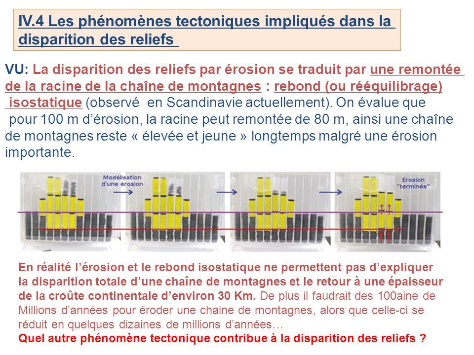 IV.4 Les phénomènes tectoniques impliqués dans la disparition des reliefs VU: La disparition des reliefs par érosion se traduit par une remontée de la