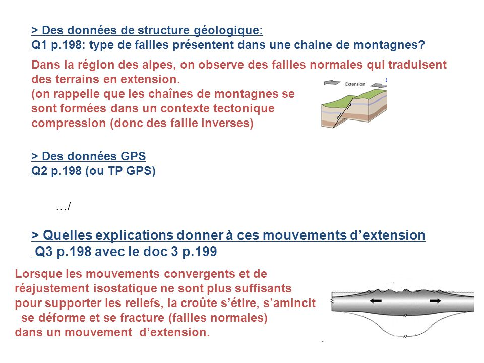 > Des données de structure géologique: Q1 p.198: type de failles présentent dans une chaine de montagnes? Dans la région des alpes, on observe des fai